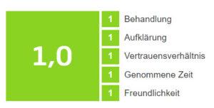 Erfahrungsbericht zur Brustverkleinerung Frankfurt