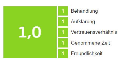 Erfahrungsbericht-zur-Facelift Frankfurt